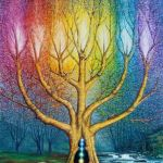 chakra-tree
